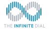 infinitedial.jpg